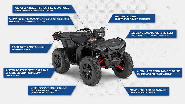 Sportsman XP 1000 Stealth Black